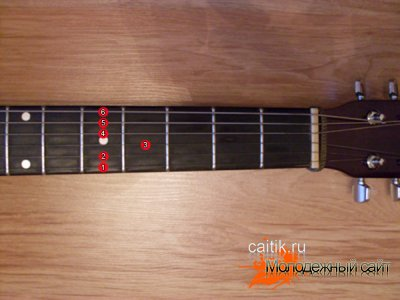 Настройка гитары - Как настроить шестиструнную гитару?