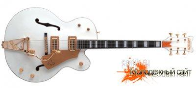 Виды гитар