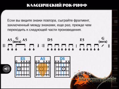 Самоучитель игры на гитаре (видео)