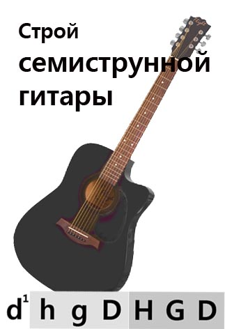 настройка семиструнной гитары