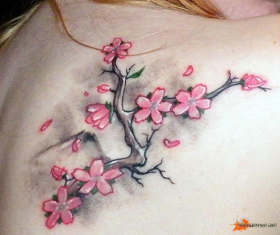 Эскиз цветы сакуры для тату