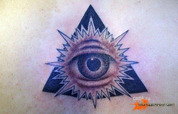Татуировка Всевидящее Око