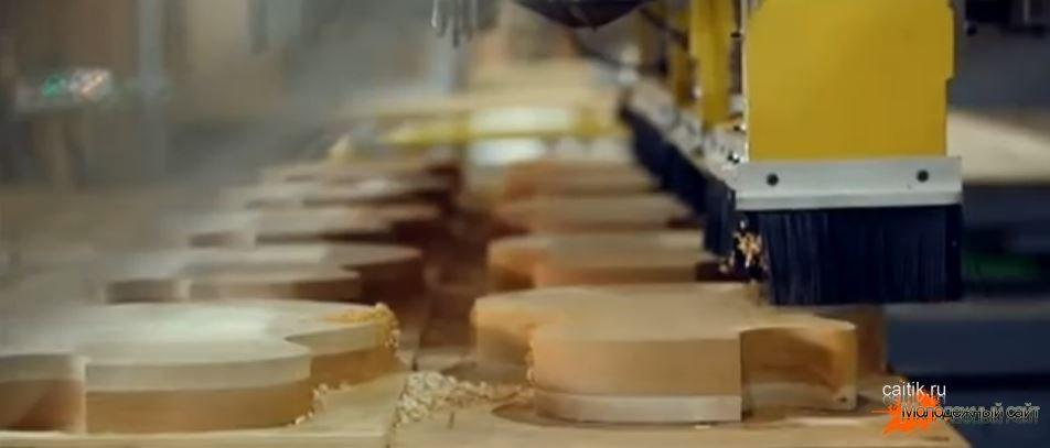 производство гитар
